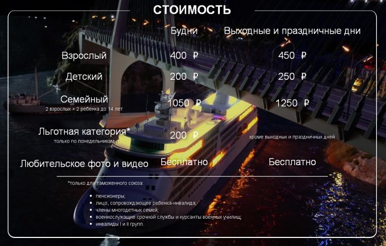 Гранд Макет Россия, Санкт-Петербург, стоимость посещения